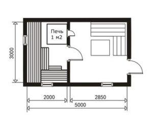 Сруб бани 3х5 метров план